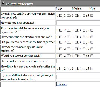 sample customer satisfaction surveys